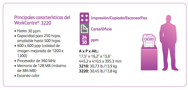 Xerox-WorkCentre-3220-Especificaciones