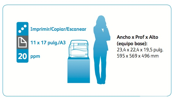 Xerox WorkCentre 5021 especificaciones