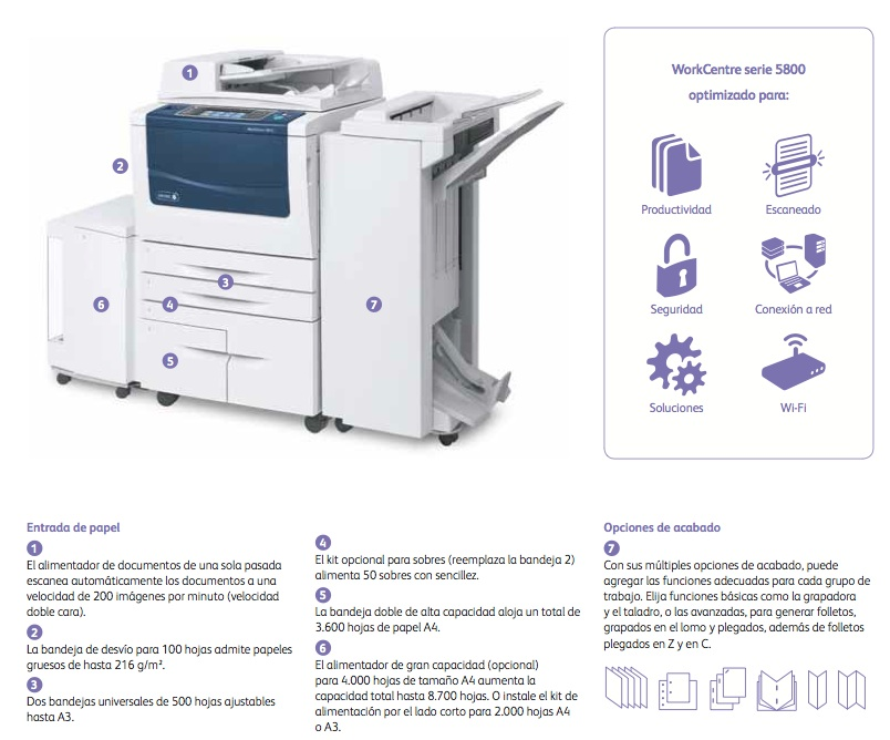Xerox WorkCentre 5845-5855 especifiaciones